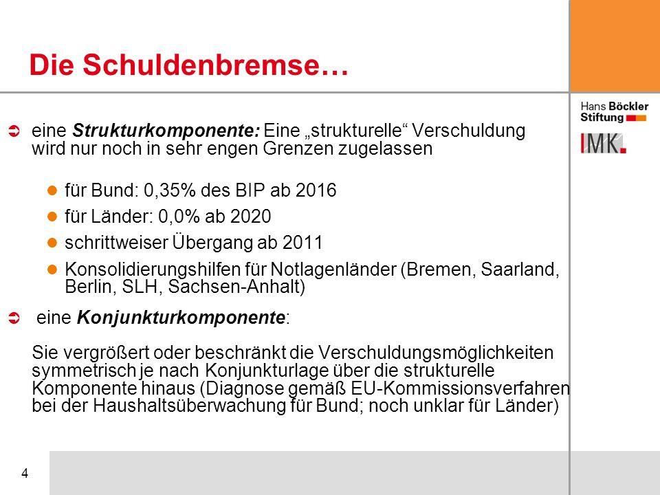 4 Die Schuldenbremse… eine Strukturkomponente: Eine strukturelle Verschuldung wird nur noch in sehr engen Grenzen zugelassen für Bund: 0,35% des BIP a