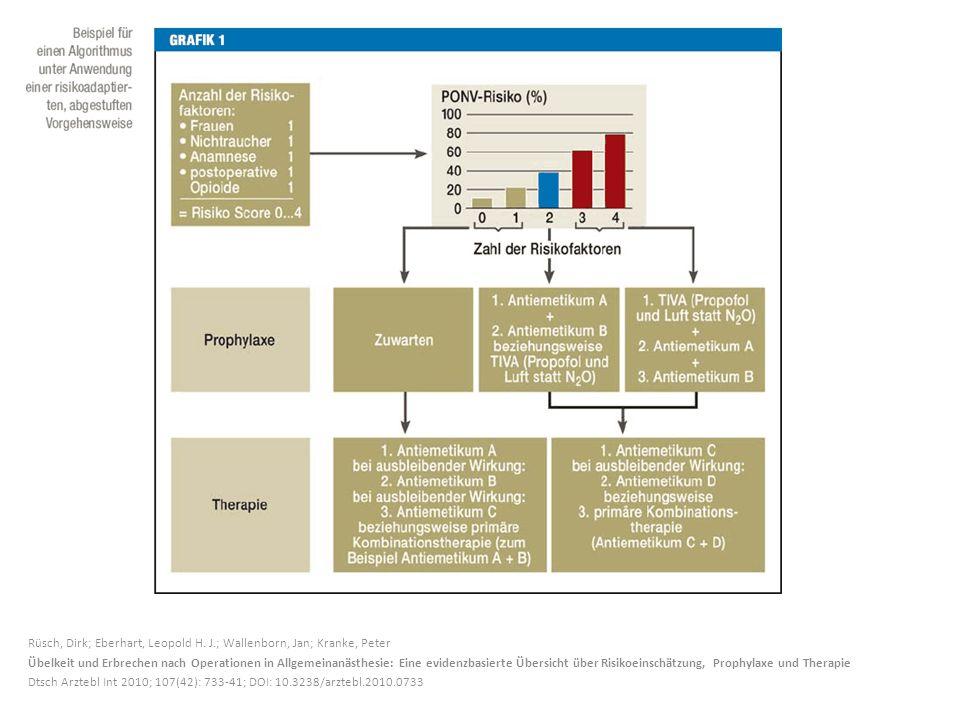 Rüsch, Dirk; Eberhart, Leopold H. J.; Wallenborn, Jan; Kranke, Peter Übelkeit und Erbrechen nach Operationen in Allgemeinanästhesie: Eine evidenzbasie
