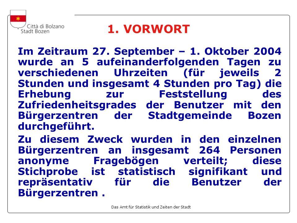 Das Amt für Statistik und Zeiten der Stadt 1. VORWORT Im Zeitraum 27. September – 1. Oktober 2004 wurde an 5 aufeinanderfolgenden Tagen zu verschieden