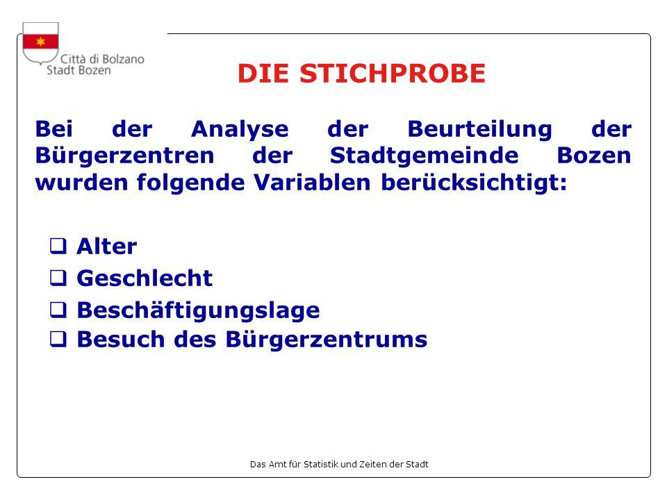Das Amt für Statistik und Zeiten der Stadt DIE STICHPROBE Bei der Analyse der Beurteilung der Bürgerzentren der Stadtgemeinde Bozen wurden folgende Va