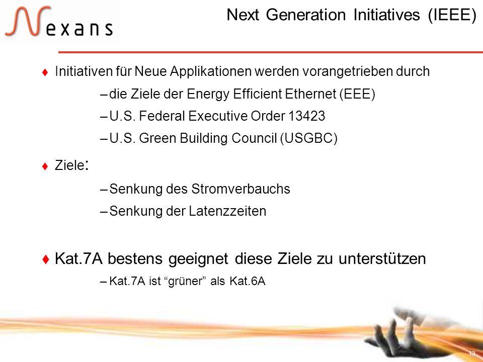 13 Next Generation Initiatives (IEEE) Initiativen für Neue Applikationen werden vorangetrieben durch –die Ziele der Energy Efficient Ethernet (EEE) –U