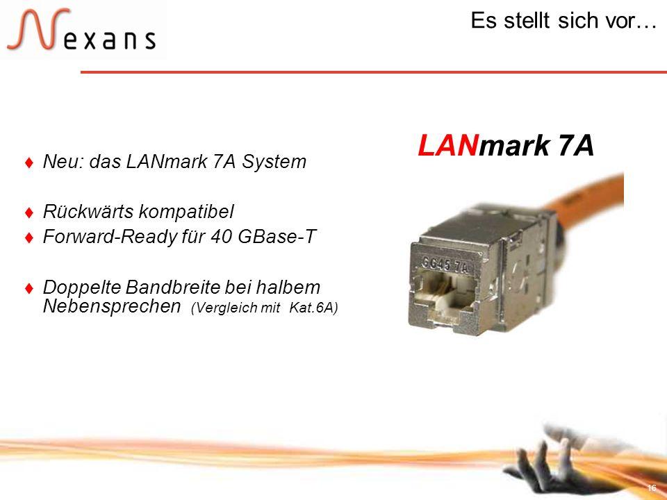 16 Es stellt sich vor… Neu: das LANmark 7A System Rückwärts kompatibel Forward-Ready für 40 GBase-T Doppelte Bandbreite bei halbem Nebensprechen (Verg