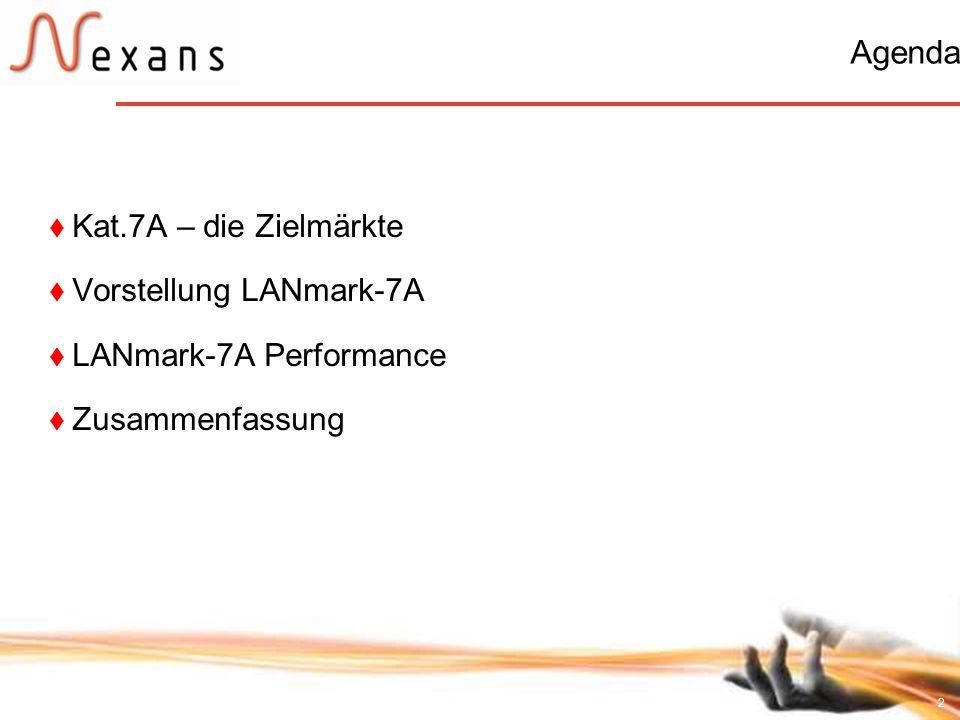 2 Agenda Kat.7A – die Zielmärkte Vorstellung LANmark-7A LANmark-7A Performance Zusammenfassung