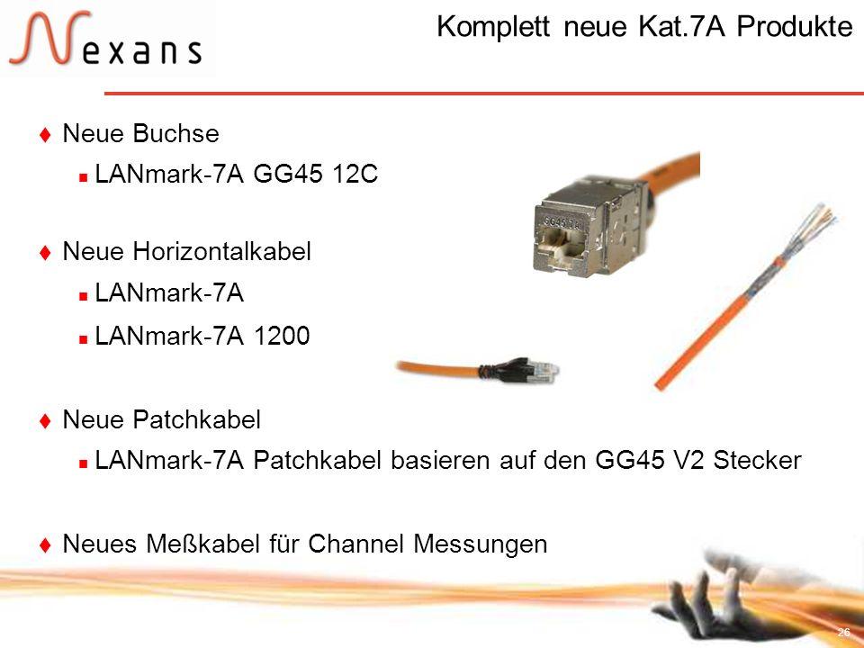 26 Neue Buchse LANmark-7A GG45 12C Neue Horizontalkabel LANmark-7A LANmark-7A 1200 Neue Patchkabel LANmark-7A Patchkabel basieren auf den GG45 V2 Stec