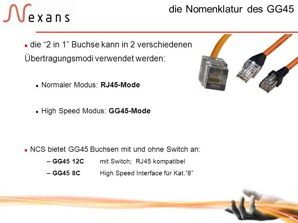28 die Nomenklatur des GG45 die 2 in 1 Buchse kann in 2 verschiedenen Übertragungsmodi verwendet werden: Normaler Modus: RJ45-Mode High Speed Modus: G