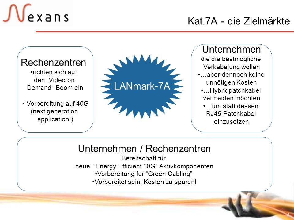 3 Kat.7A - die Zielmärkte LANmark-7A Rechenzentren richten sich auf den Video on Demand Boom ein Vorbereitung auf 40G (next generation application!) U