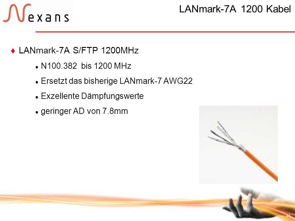 31 LANmark-7A 1200 Kabel LANmark-7A S/FTP 1200MHz N100.382 bis 1200 MHz Ersetzt das bisherige LANmark-7 AWG22 Exzellente Dämpfungswerte geringer AD vo