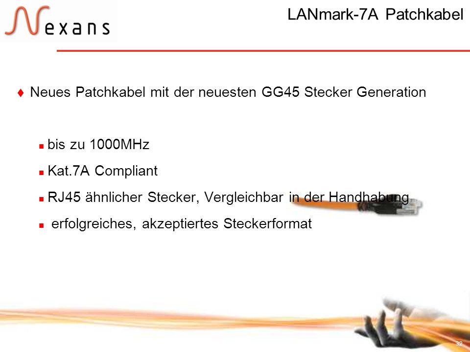32 LANmark-7A Patchkabel Neues Patchkabel mit der neuesten GG45 Stecker Generation bis zu 1000MHz Kat.7A Compliant RJ45 ähnlicher Stecker, Vergleichba
