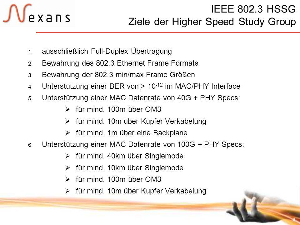 6 IEEE 802.3 HSSG Ziele der Higher Speed Study Group ausschließlich Full-Duplex Übertragung Bewahrung des 802.3 Ethernet Frame Formats Bewahrung der 8