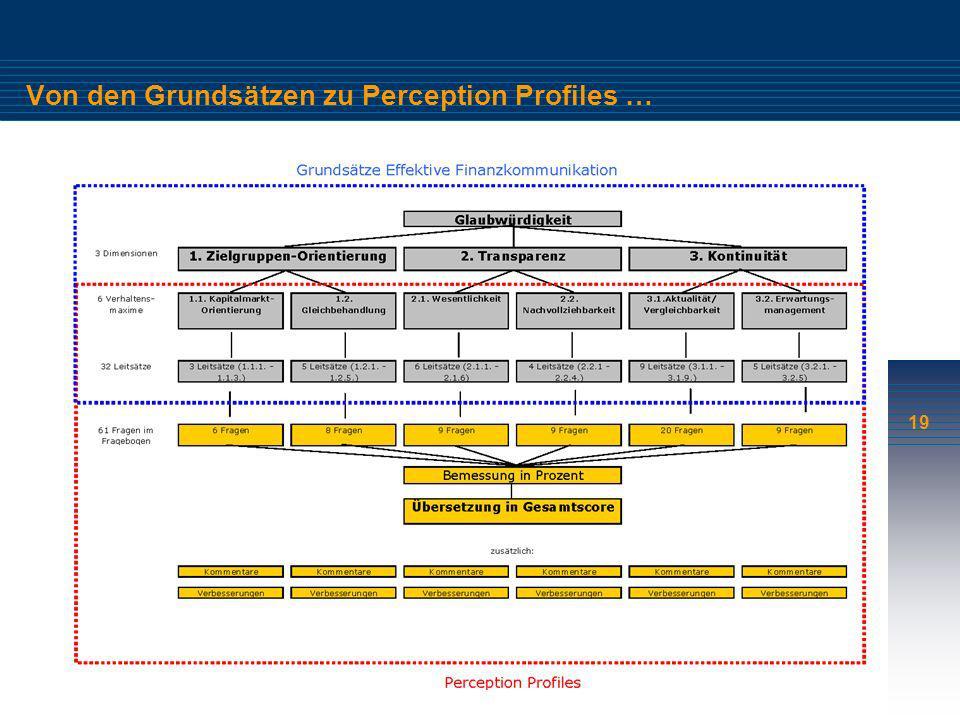 19 Von den Grundsätzen zu Perception Profiles …