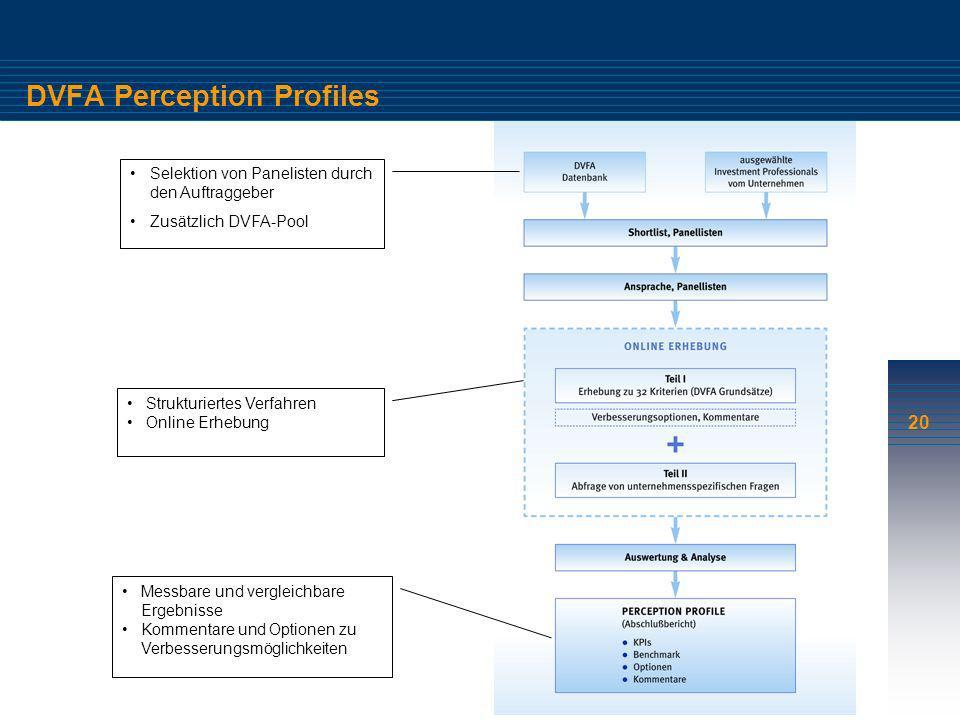 20 DVFA Perception Profiles Selektion von Panelisten durch den Auftraggeber Zusätzlich DVFA-Pool Strukturiertes Verfahren Online Erhebung Messbare und