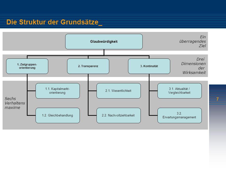 7 Sechs Verhaltens maxime Drei Dimensionen der Wirksamkeit Ein überragendes Ziel Die Struktur der Grundsätze_ Glaubwürdigkeit 1. Zielgruppen- orientie