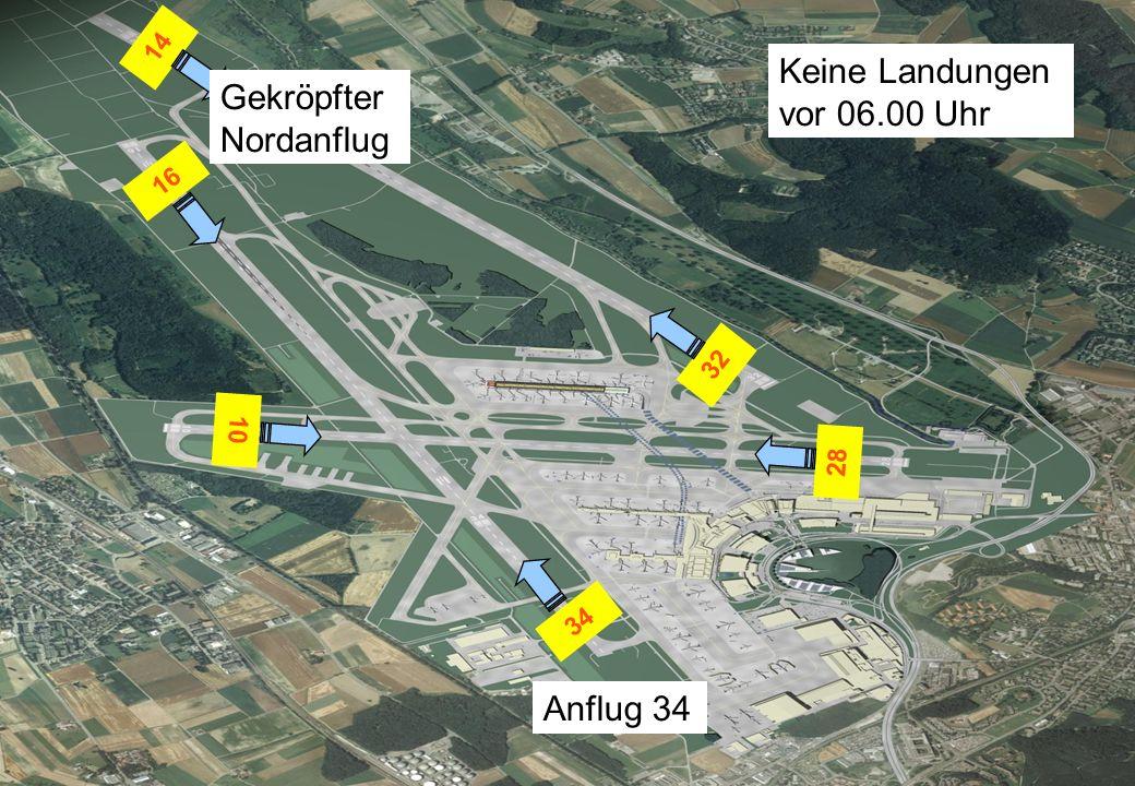 Flughafen-Verfahren 3 32 14 16 28 10 34 Keine Landungen vor 06.00 Uhr Gekröpfter Nordanflug Anflug 34