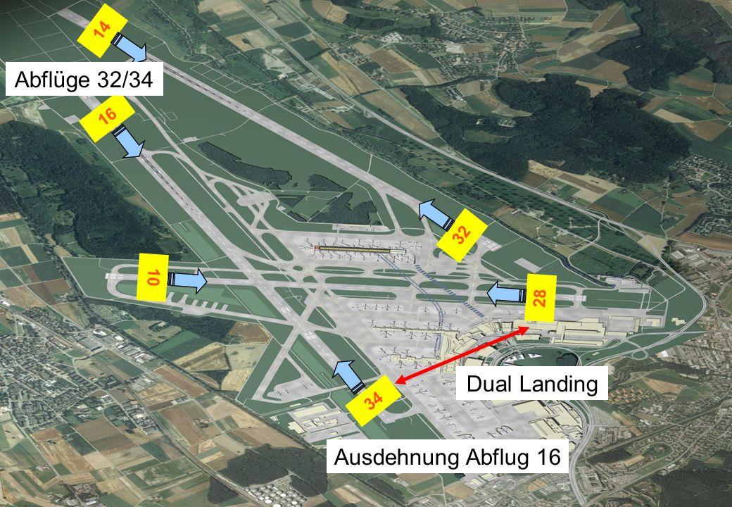 Flughafen-Verfahren 5 32 14 16 28 10 34 Ausdehnung Abflug 16 Abflüge 32/34 Dual Landing
