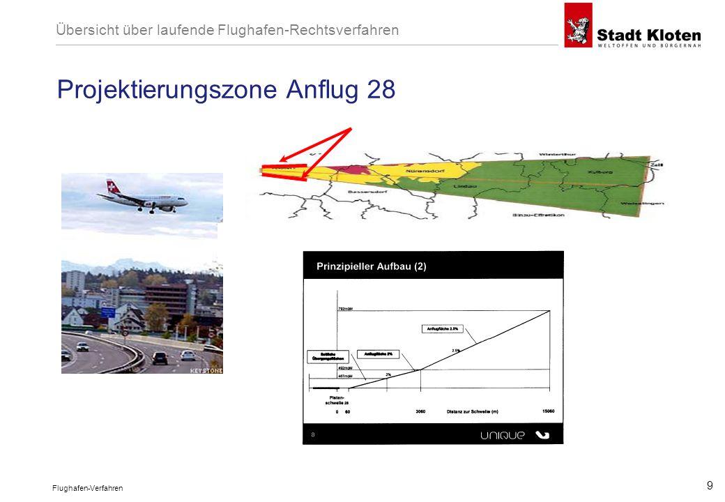 Flughafen-Verfahren 9 Übersicht über laufende Flughafen-Rechtsverfahren Projektierungszone Anflug 28