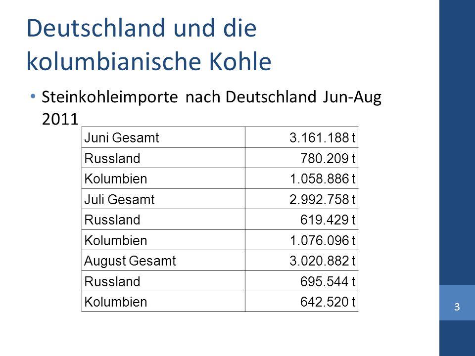 3 Deutschland und die kolumbianische Kohle Steinkohleimporte nach Deutschland Jun-Aug 2011 Juni Gesamt3.161.188 t Russland780.209 t Kolumbien1.058.886