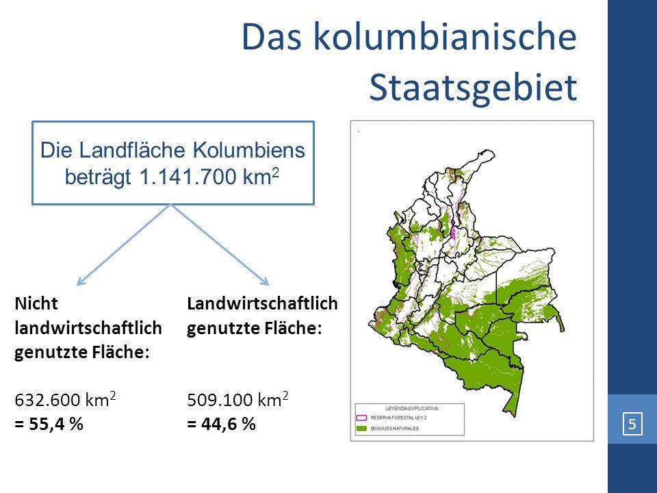 5 Die Landfläche Kolumbiens beträgt 1.141.700 km 2 Landwirtschaftlich genutzte Fläche: 509.100 km 2 = 44,6 % Nicht landwirtschaftlich genutzte Fläche: