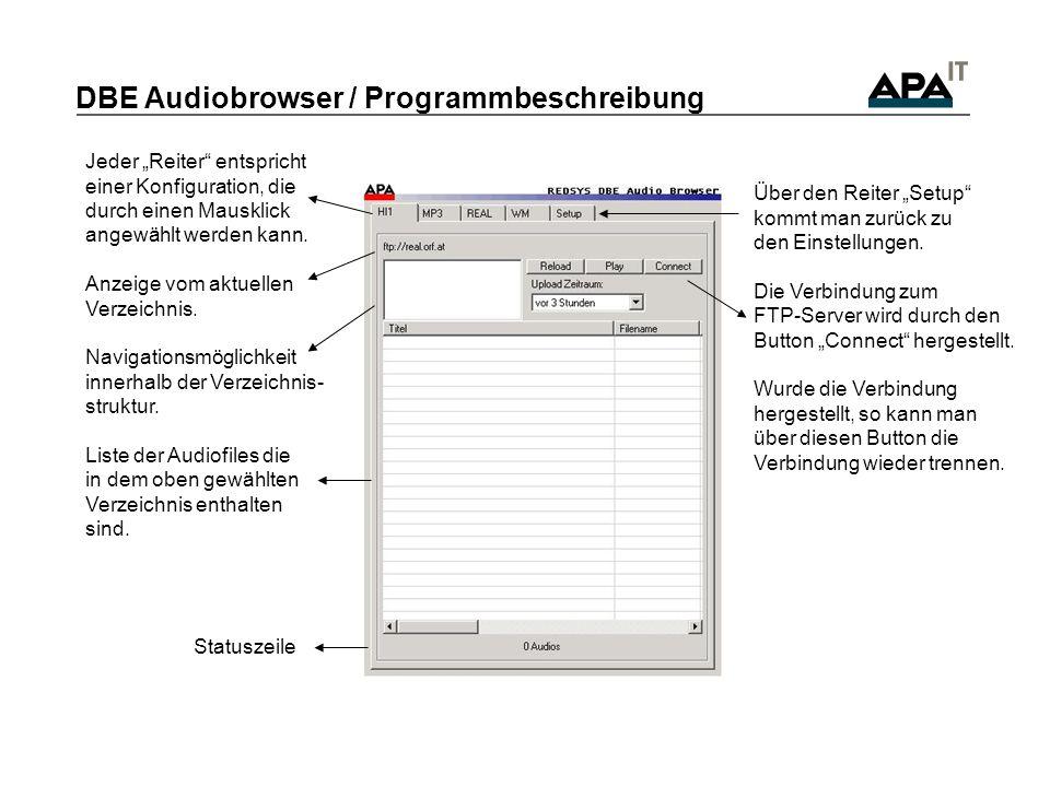 DBE Audiobrowser / Programmbeschreibung Jeder Reiter entspricht einer Konfiguration, die durch einen Mausklick angewählt werden kann.
