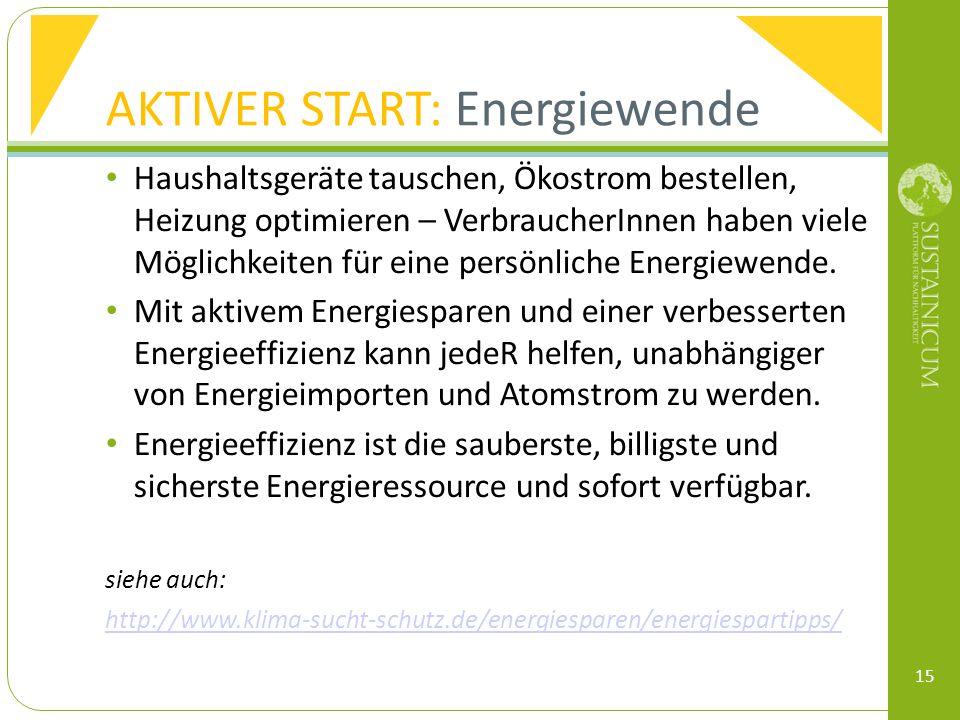 AKTIVER START: Energiewende Haushaltsgeräte tauschen, Ökostrom bestellen, Heizung optimieren – VerbraucherInnen haben viele Möglichkeiten für eine persönliche Energiewende.
