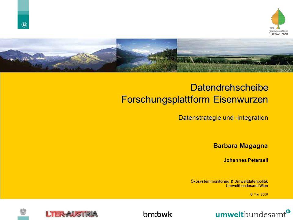 Datendrehscheibe Forschungsplattform Eisenwurzen Datenstrategie und -integration Barbara Magagna Johannes Peterseil Ökosystemmonitoring & Umweltdatenp