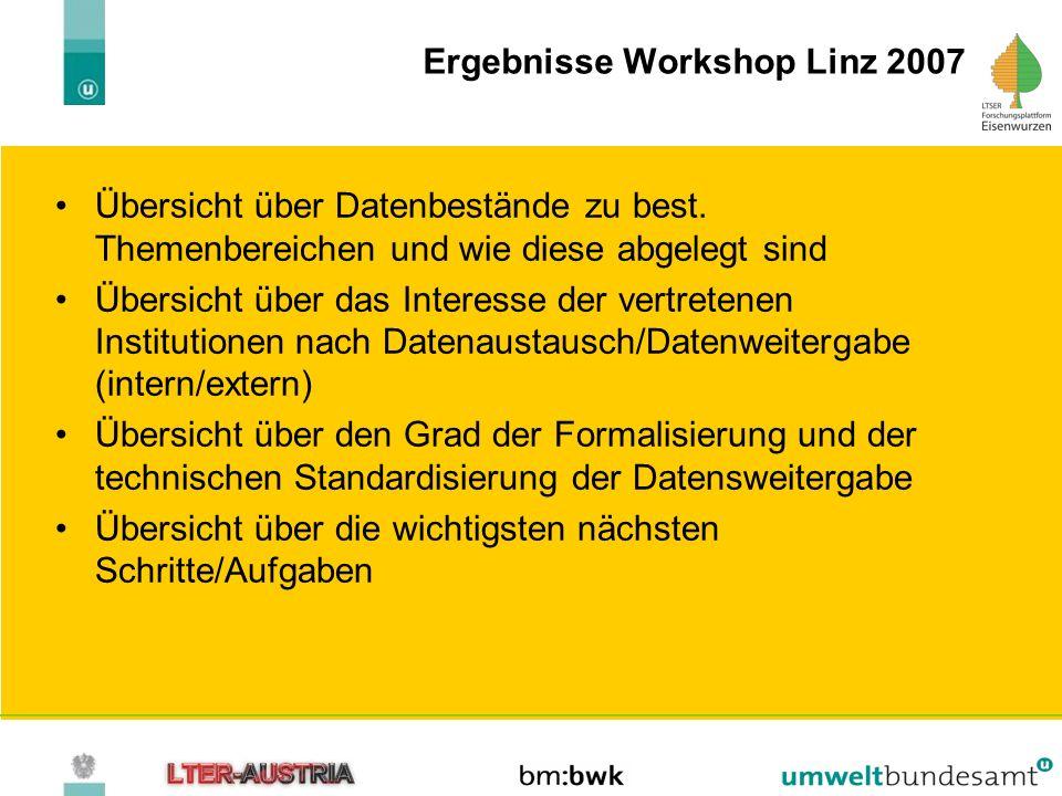 Ergebnisse Workshop Linz 2007 Übersicht über Datenbestände zu best. Themenbereichen und wie diese abgelegt sind Übersicht über das Interesse der vertr