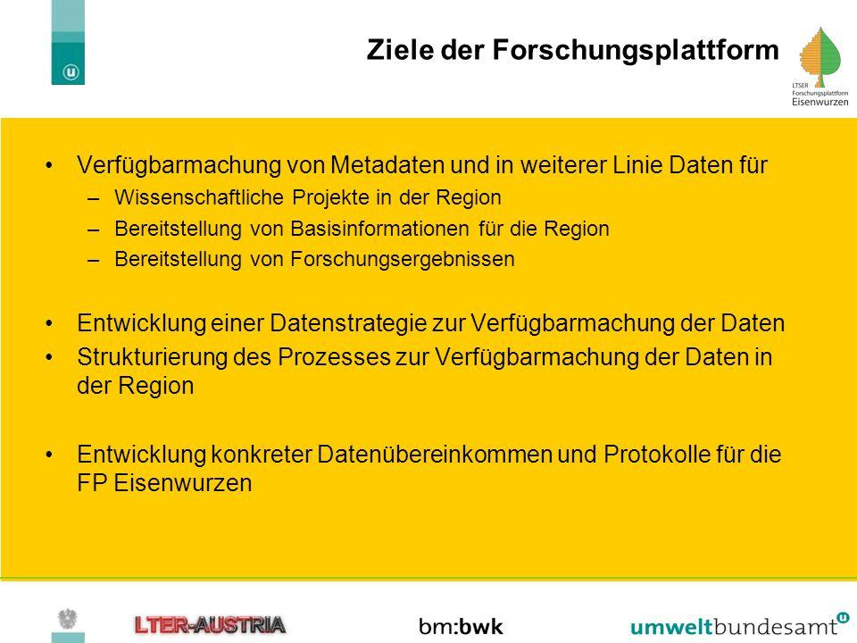 Ziele der Forschungsplattform Verfügbarmachung von Metadaten und in weiterer Linie Daten für –Wissenschaftliche Projekte in der Region –Bereitstellung