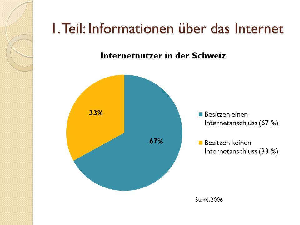 1. Teil: Informationen über das Internet Stand: 2006