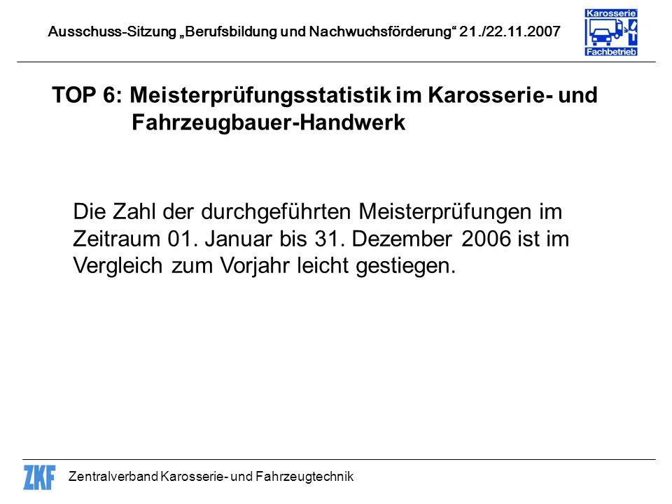 Zentralverband Karosserie- und Fahrzeugtechnik TOP 6: Meisterprüfungsstatistik im Karosserie- und Fahrzeugbauer-Handwerk Ausschuss-Sitzung Berufsbildu