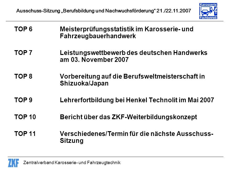 Zentralverband Karosserie- und Fahrzeugtechnik es waren große Leistungsunterschiede der einzelnen Teilnehmer erkennbar um gleiche Ausgangsvoraussetzungen zu schaffen ist es wichtig, dass eine einheitliche Gesellenprüfung für den Leistungswettbewerb des deutschen Handwerks vorhanden ist der ZKF hat eine Richtlinie zur Neuregelung des praktischen Leistungswettbewerb nach Vorgaben des ZDH für das Karosserie- und Fahrzeugbauerhandwerk erarbeitet Ausschuss-Sitzung Berufsbildung und Nachwuchsförderung 21./22.11.2007