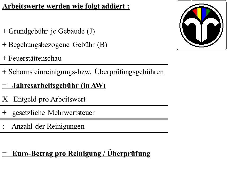 Arbeitswerte werden wie folgt addiert : + Grundgebühr je Gebäude (J) + Begehungsbezogene Gebühr (B) + Feuerstättenschau + Schornsteinreinigungs-bzw.