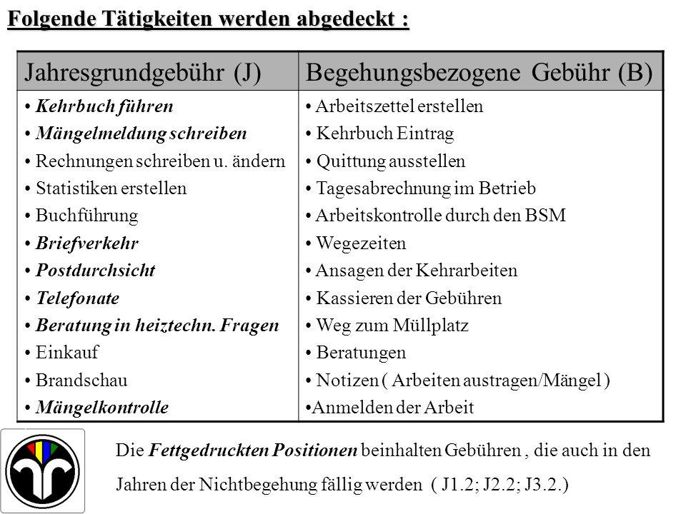 Folgende Tätigkeiten werden abgedeckt : Jahresgrundgebühr (J)Begehungsbezogene Gebühr (B) Kehrbuch führen Mängelmeldung schreiben Rechnungen schreiben u.