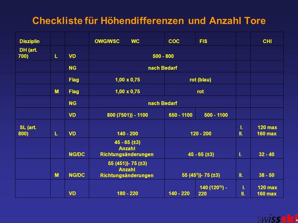 Checkliste für Höhendifferenzen und Anzahl Tore Disziplin OWG/WSC WC COC FIS CHI DH (art. 700) L VD 500 - 800 NGnach Bedarf Flag 1,00 x 0,75rot (blau)