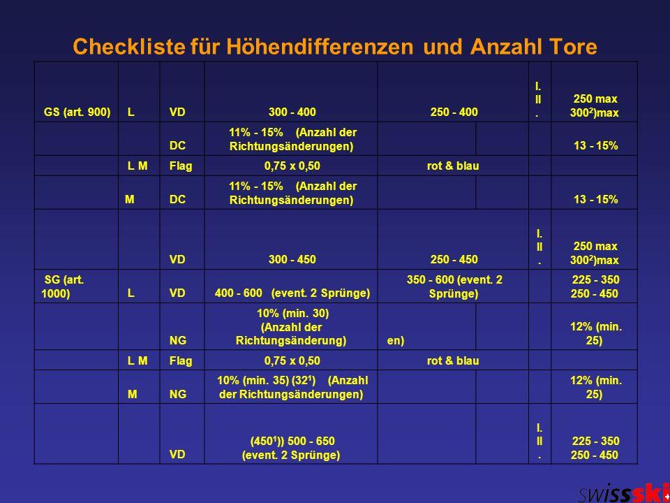 Checkliste für Höhendifferenzen und Anzahl Tore GS (art. 900) L VD 300 - 400 250 - 400 I. II. 250 max 300 2 )max DC 11% - 15% (Anzahl der Richtungsänd