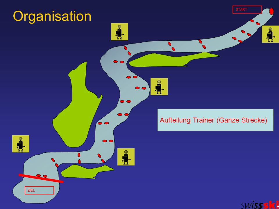 START ZIEL Aufteilung Trainer (Ganze Strecke) Organisation
