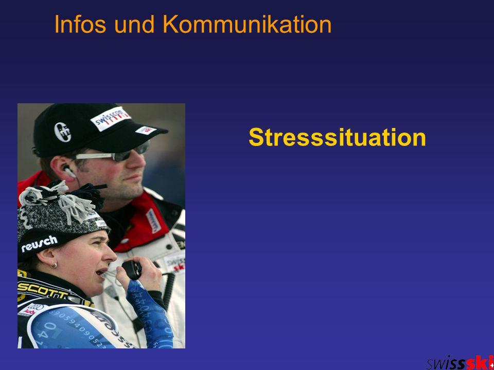 Infos und Kommunikation Stresssituation