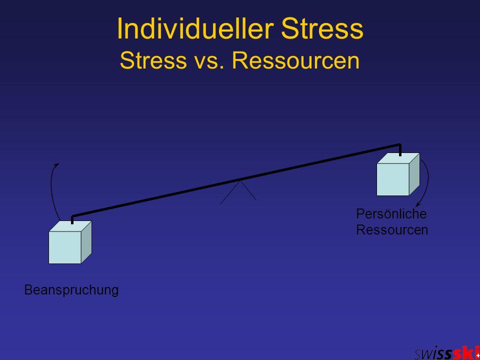 Individueller Stress Stress vs. Ressourcen Beanspruchung Persönliche Ressourcen