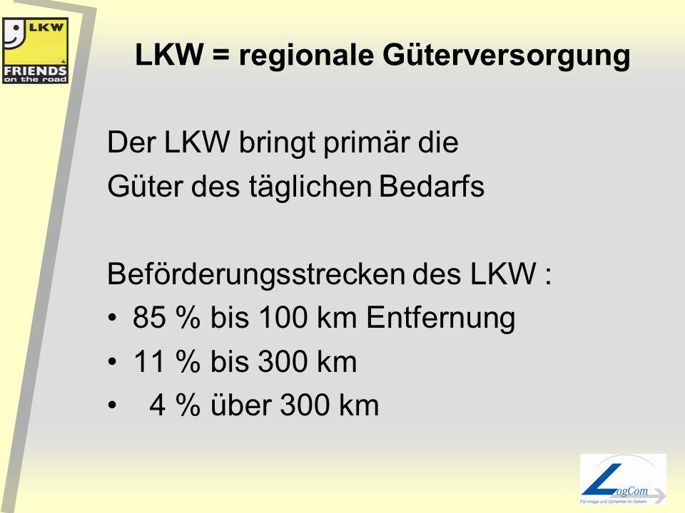 LKW- Transportleistungen Transportleistung 2003 : 297,2 Mio. T Transportaufkommen : + 4,1 % Transportleistung (tkm) : + 2,8 % Inlandsverkehr : 86,2 %