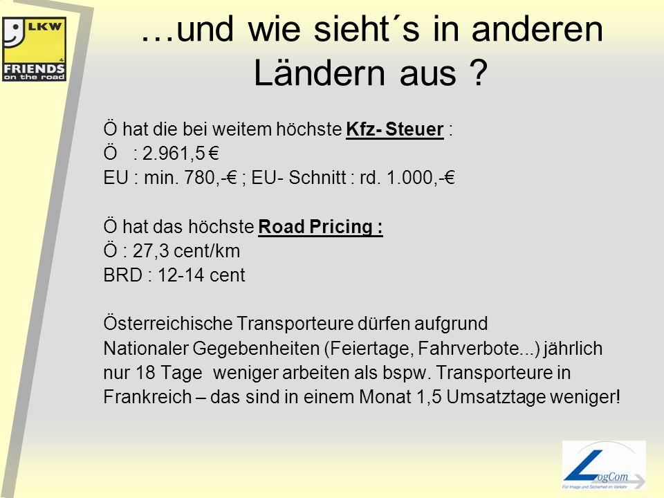 Einnahmen aus dem Verkehr (Kostenwahrheit) Gesamteinnahmen des Staates aus dem Verkehr pro Jahr : rund 16 Mrd. davon ca. 10 Mrd. aus : MÖSt, Kfz- Steu