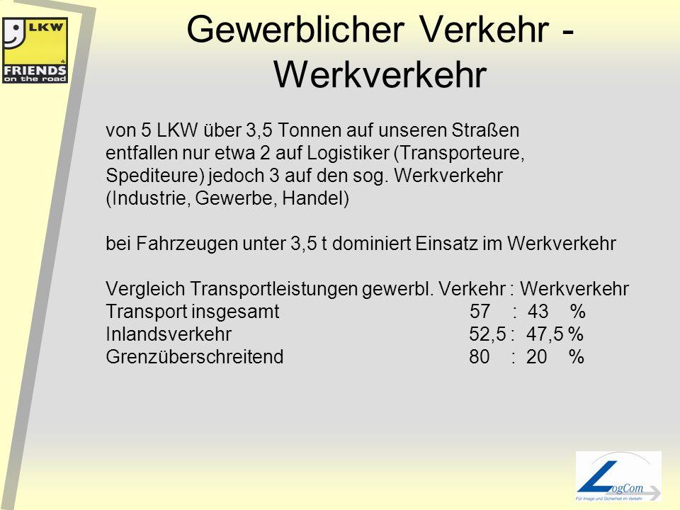 Gewerblicher Verkehr - Werkverkehr von 5 LKW über 3,5 Tonnen auf unseren Straßen entfallen nur etwa 2 auf Logistiker (Transporteure, Spediteure) jedoch 3 auf den sog.
