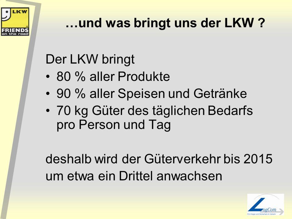 gute Straßen weniger Stau saubere Umwelt Bei 50 km/h entstehen 2/3 weniger Abgase als bei Schrittgeschwindigkeit mit 5 km/h Infrastruktur zur Stauvermeidung – aber Infrastrukturinvestitionen in den letzten 20 Jahren im Vergleich : EU- Durchschnitt : + 50 % Österreich : - 15 %