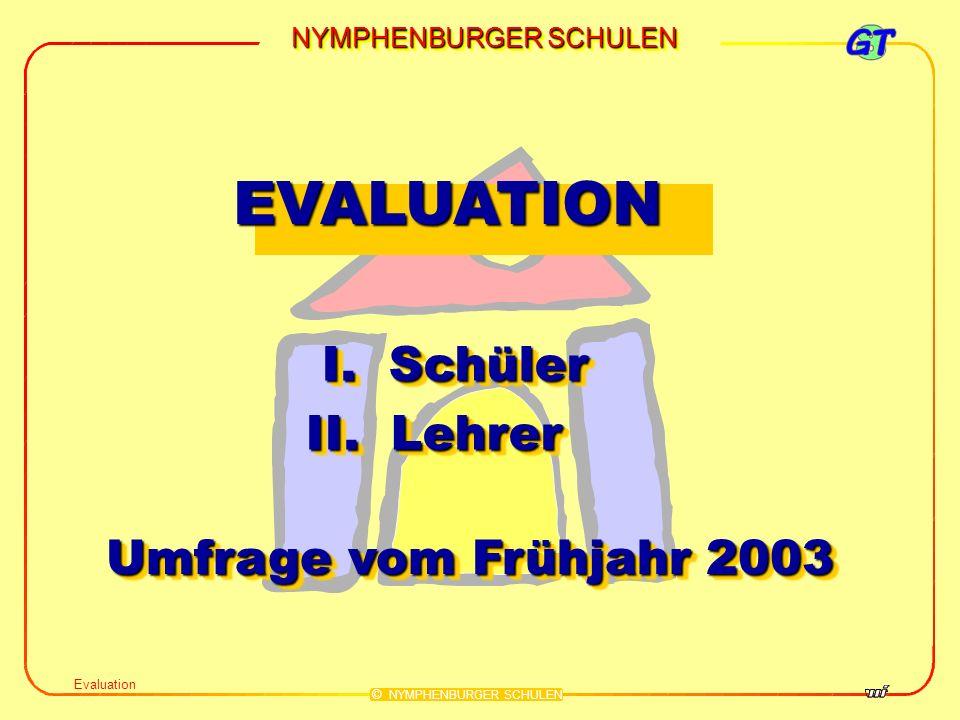 NYMPHENBURGER SCHULEN © NYMPHENBURGER SCHULEN Evaluation 11 Möchtest du noch irgendetwas zum Thema loswerden.
