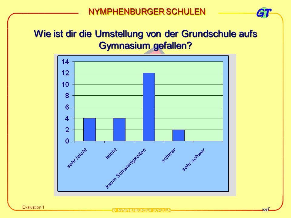 NYMPHENBURGER SCHULEN © NYMPHENBURGER SCHULEN Evaluation 1 Wie ist dir die Umstellung von der Grundschule aufs Gymnasium gefallen?