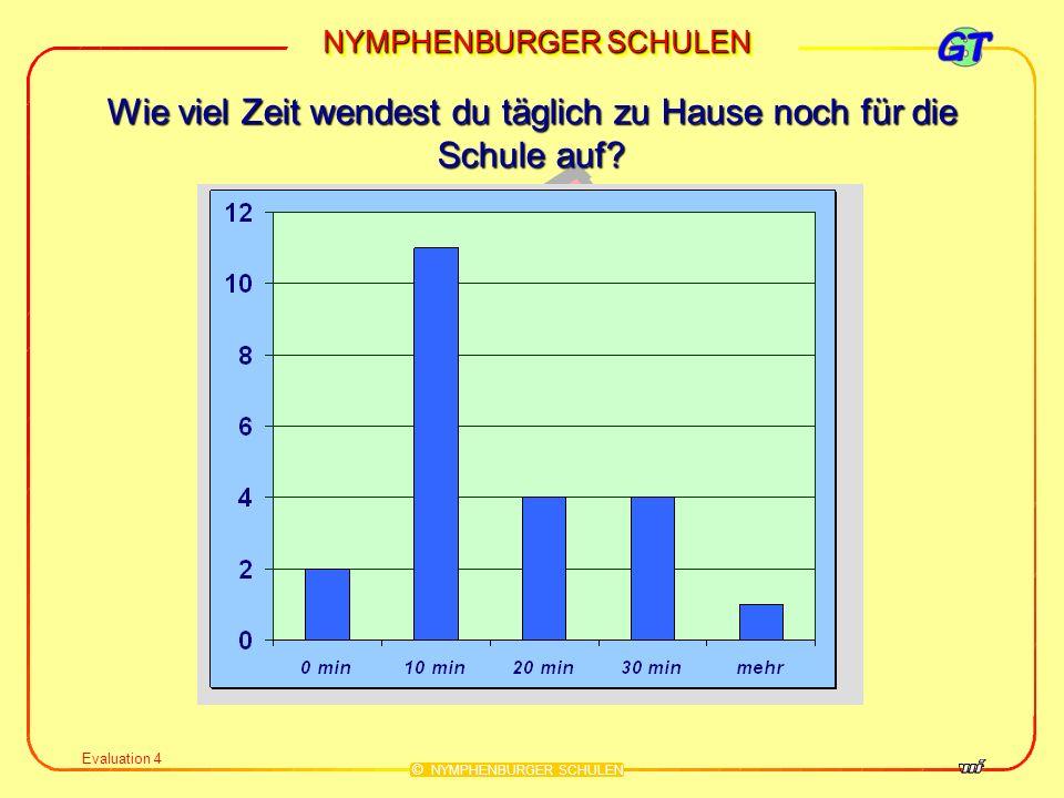 NYMPHENBURGER SCHULEN © NYMPHENBURGER SCHULEN Evaluation 4 Wie viel Zeit wendest du täglich zu Hause noch für die Schule auf?