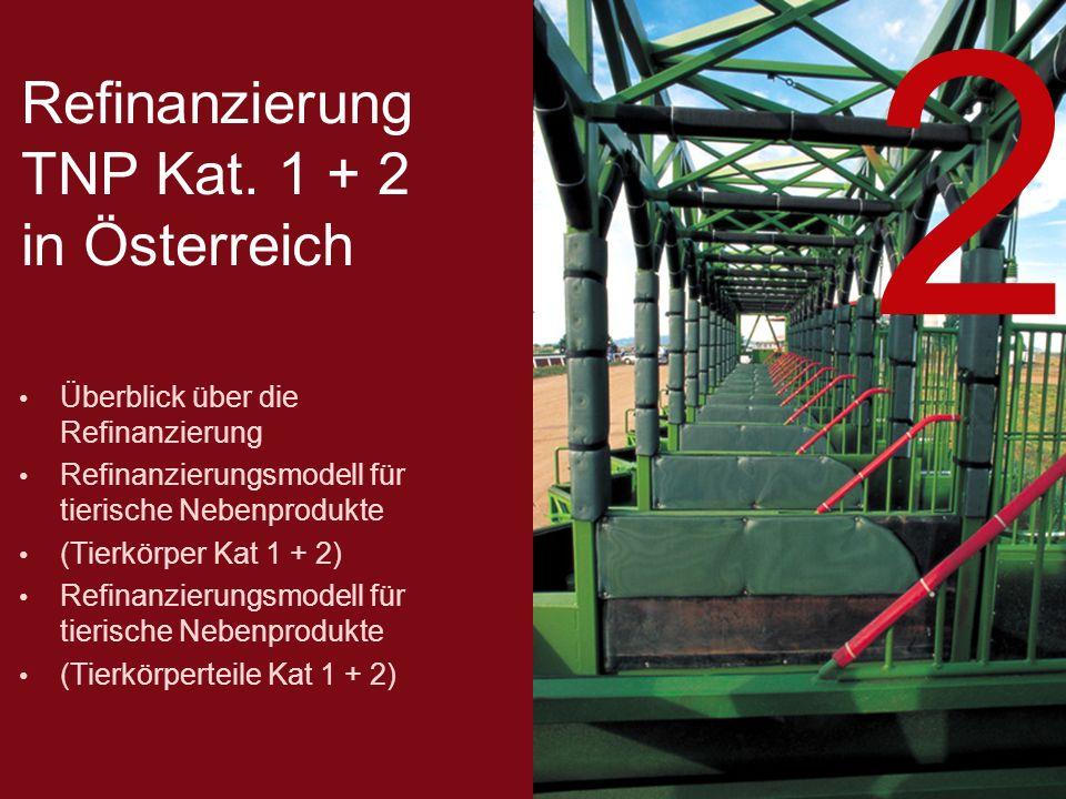 Refinanzierung TNP Kat. 1 + 2 in Österreich Überblick über die Refinanzierung Refinanzierungsmodell für tierische Nebenprodukte (Tierkörper Kat 1 + 2)