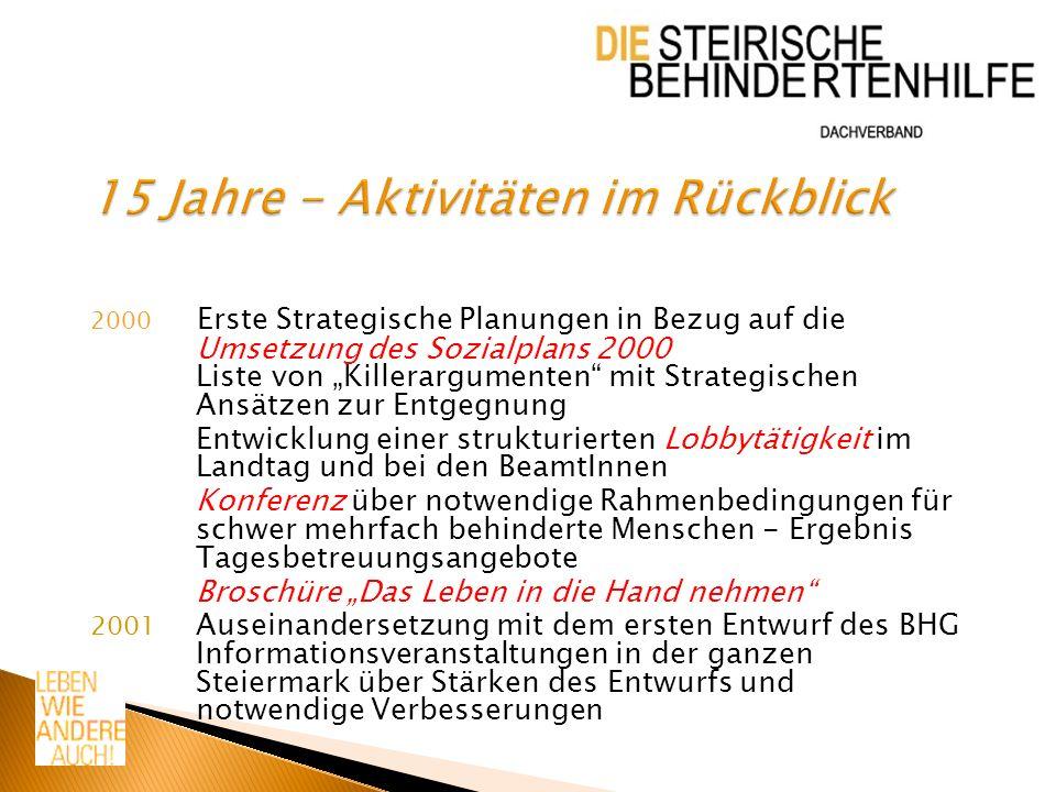 2000 Erste Strategische Planungen in Bezug auf die Umsetzung des Sozialplans 2000 Liste von Killerargumenten mit Strategischen Ansätzen zur Entgegnung