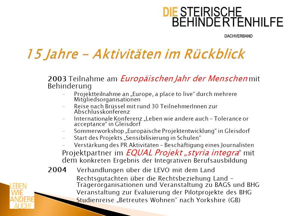 2003 Teilnahme am Europäischen Jahr der Menschen mit Behinderung -Projektteilnahme an Europe, a place to live durch mehrere Mitgliedsorganisationen -R