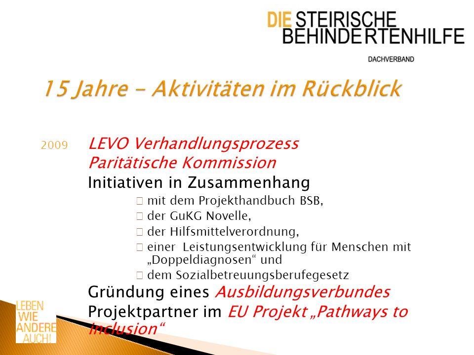 2009 LEVO Verhandlungsprozess Paritätische Kommission Initiativen in Zusammenhang mit dem Projekthandbuch BSB, der GuKG Novelle, der Hilfsmittelverordnung, einer Leistungsentwicklung für Menschen mit Doppeldiagnosen und dem Sozialbetreuungsberufegesetz Gründung eines Ausbildungsverbundes Projektpartner im EU Projekt Pathways to inclusion