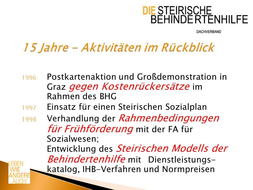 1996 Postkartenaktion und Großdemonstration in Graz gegen Kostenrückersätze im Rahmen des BHG 1997 Einsatz für einen Steirischen Sozialplan 1998 Verha