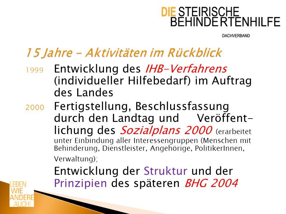 1999 Entwicklung des IHB-Verfahrens (individueller Hilfebedarf) im Auftrag des Landes 2000 Fertigstellung, Beschlussfassung durch den Landtag und Verö