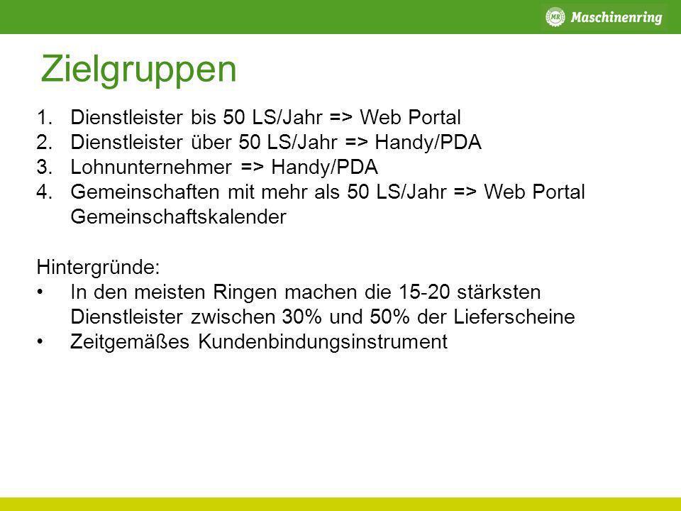 Zielgruppen 1.Dienstleister bis 50 LS/Jahr => Web Portal 2.Dienstleister über 50 LS/Jahr => Handy/PDA 3.Lohnunternehmer => Handy/PDA 4.Gemeinschaften